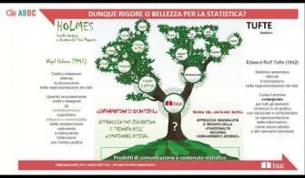 ASOC2021_Lezione 2  - Comunicare e visualizzare con le immagini i dati statistici
